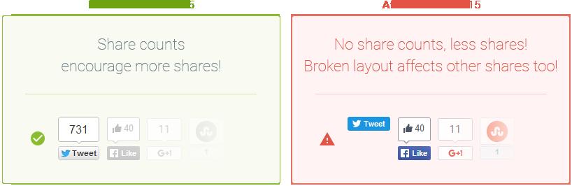 TwitCount - Twitter Share Counts Alternative